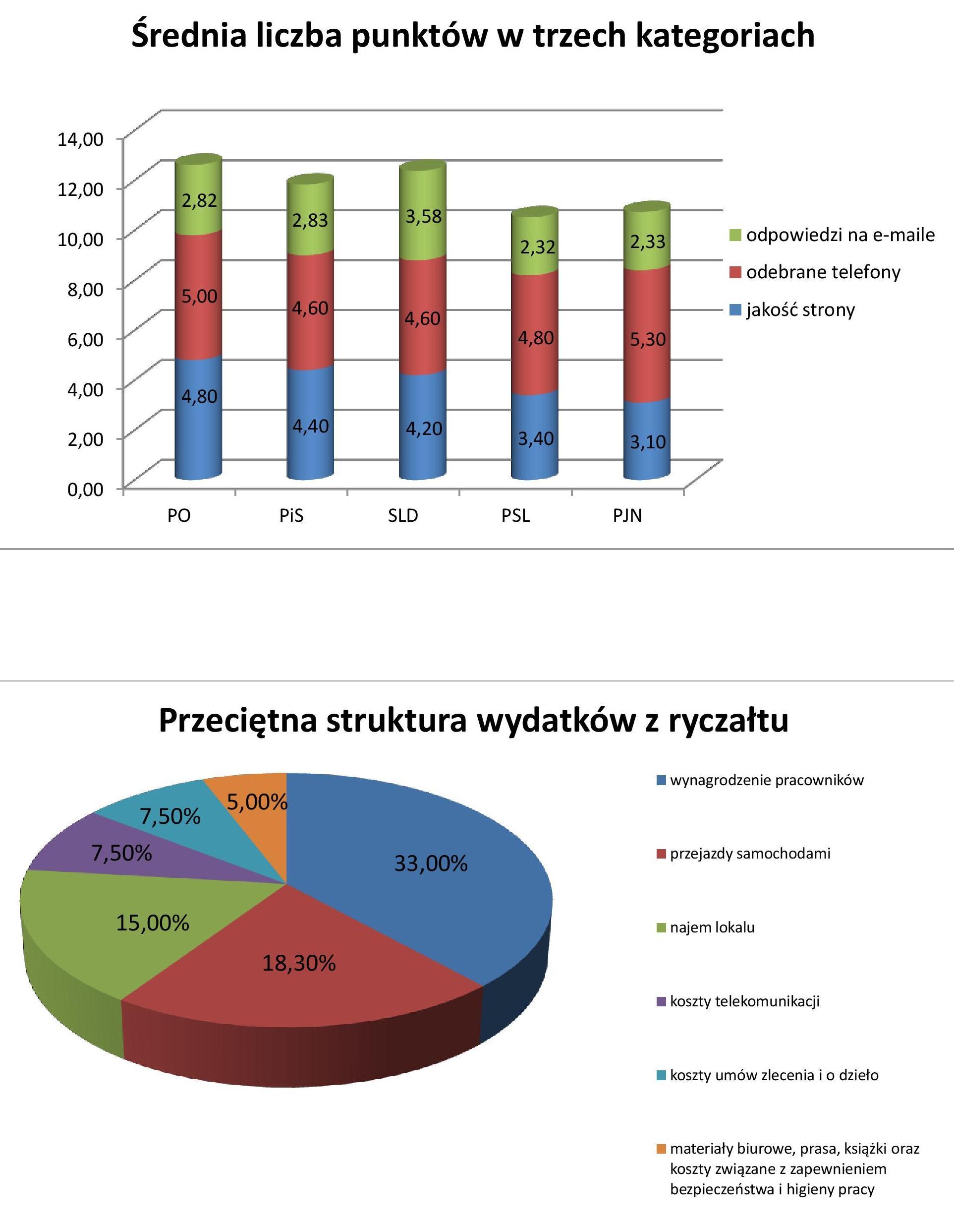 wykresy-page-002