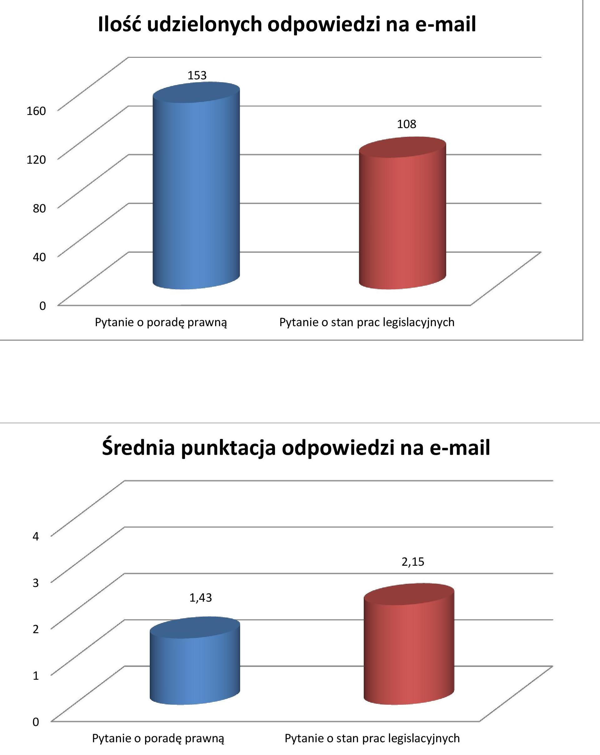 wykresy-page-004
